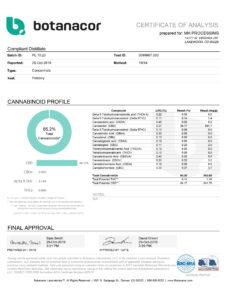 CBD Distillate COA 84% CBD Distillate Full Spectrum