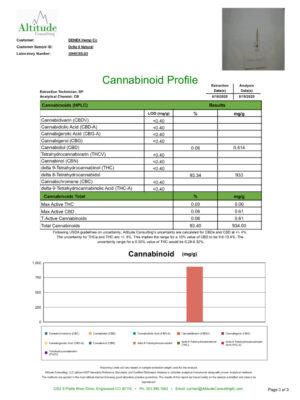 Delta_8-Distillate-Potency-COA